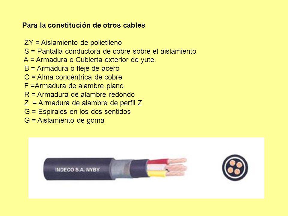 Para la constitución de otros cables ZY = Aislamiento de polietileno S = Pantalla conductora de cobre sobre el aislamiento A = Armadura o Cubierta ext