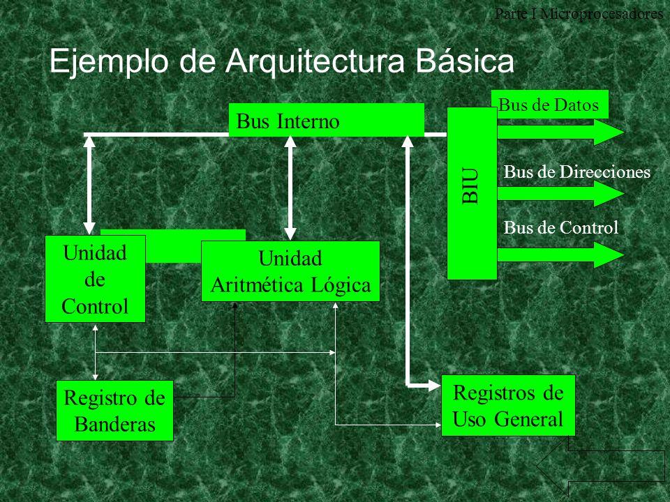Ejemplo de Arquitectura Básica Bus de Direcciones Bus de Control Bus de Datos BIU Registros de Uso General Bus Interno Unidad Aritmética Lógica Unidad