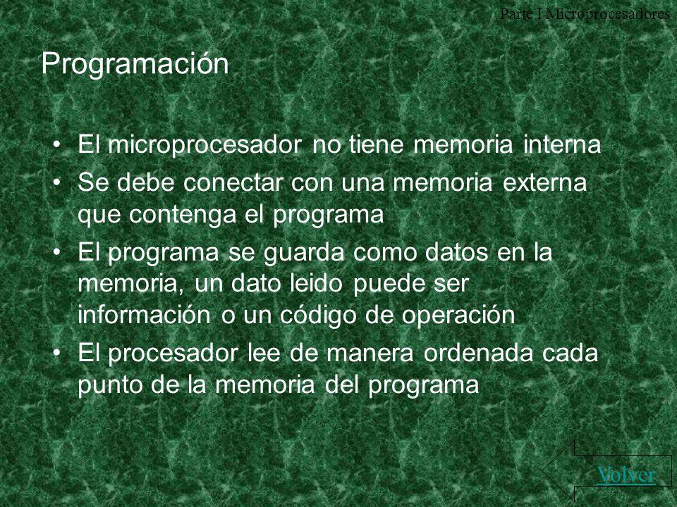 Programación El microprocesador no tiene memoria interna Se debe conectar con una memoria externa que contenga el programa El programa se guarda como