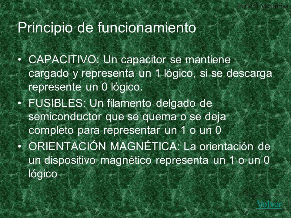 Principio de funcionamiento CAPACITIVO: Un capacitor se mantiene cargado y representa un 1 lógico, si se descarga represente un 0 lógico. FUSIBLES: Un