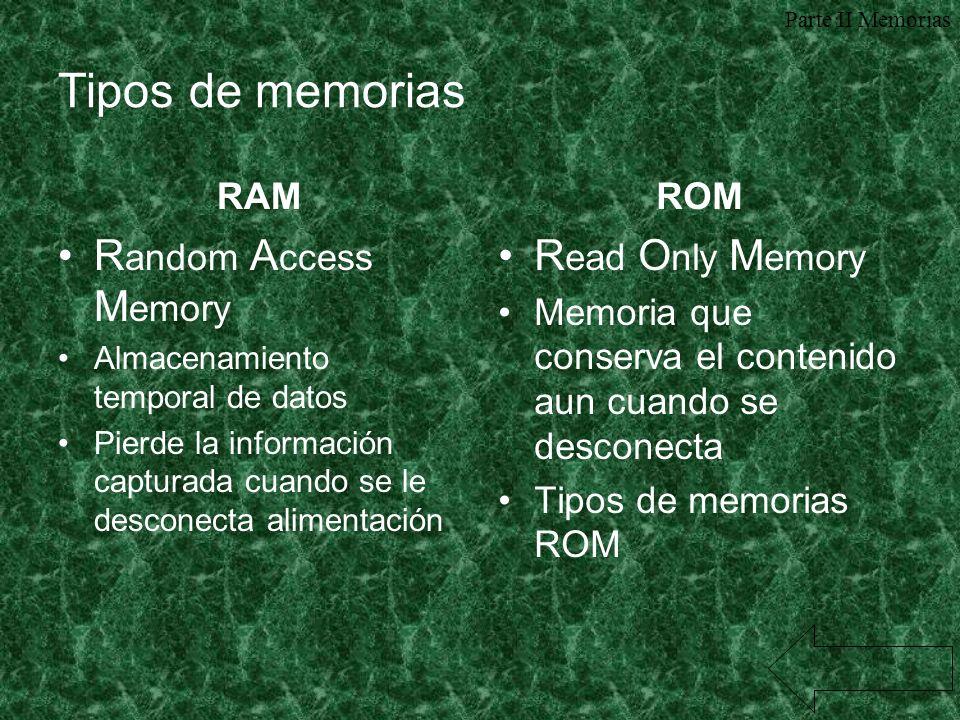Tipos de memorias RAM R andom A ccess M emory Almacenamiento temporal de datos Pierde la información capturada cuando se le desconecta alimentación RO