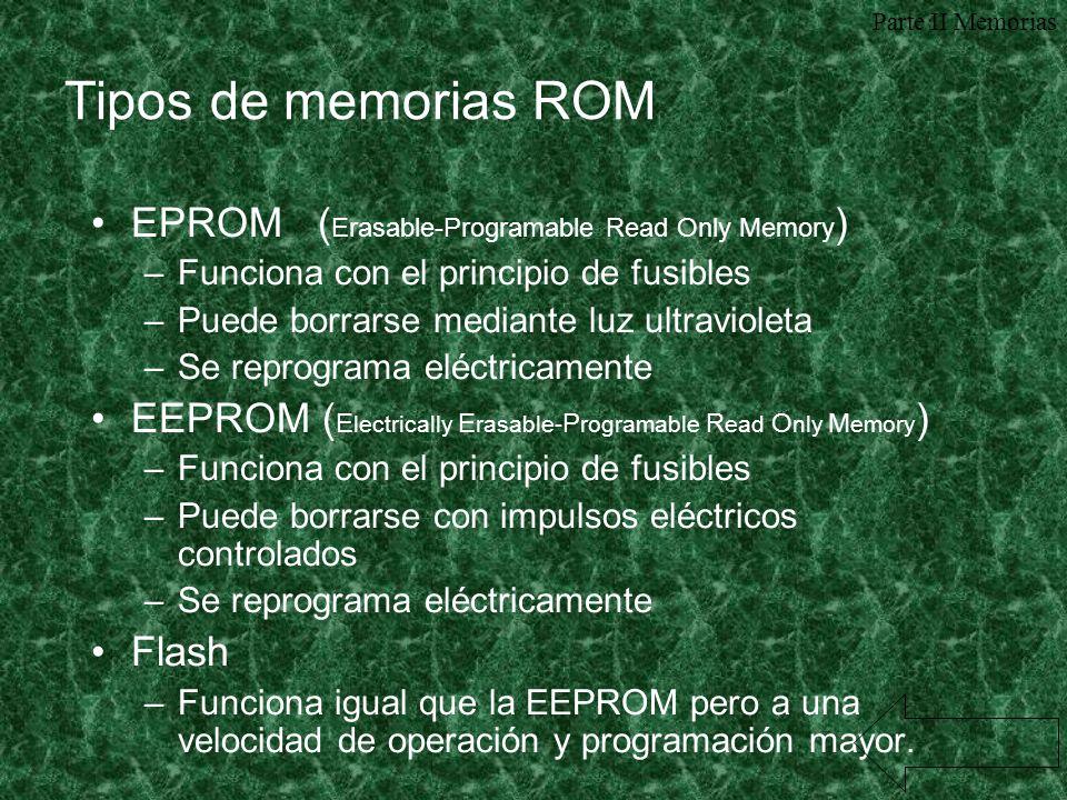 Tipos de memorias ROM EPROM ( Erasable-Programable Read Only Memory ) –Funciona con el principio de fusibles –Puede borrarse mediante luz ultravioleta