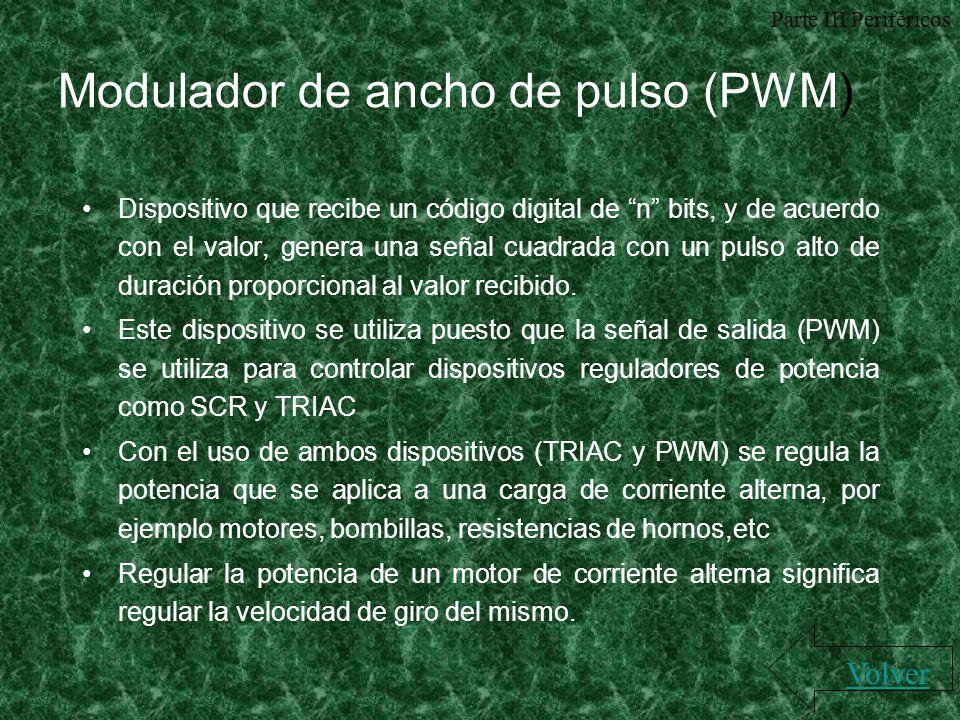 Modulador de ancho de pulso (PWM) Dispositivo que recibe un código digital de n bits, y de acuerdo con el valor, genera una señal cuadrada con un puls