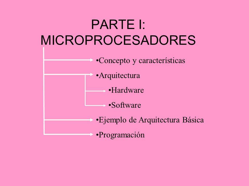 Arquitecturas(2) En cuanto al modo de ejecución de las instrucciones las arquitecturas se clasifican en: Von neuman, Segmentada, paralela.