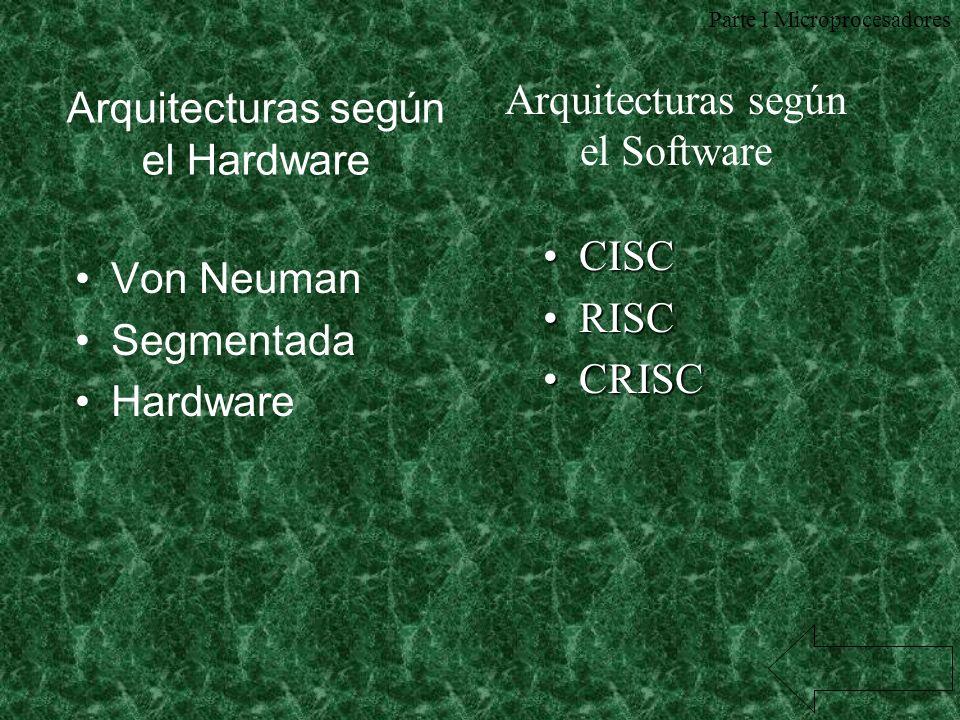 Arquitecturas según el Hardware Von Neuman Segmentada Hardware Parte I Microprocesadores Arquitecturas según el Software CISCCISC RISCRISC CRISCCRISC