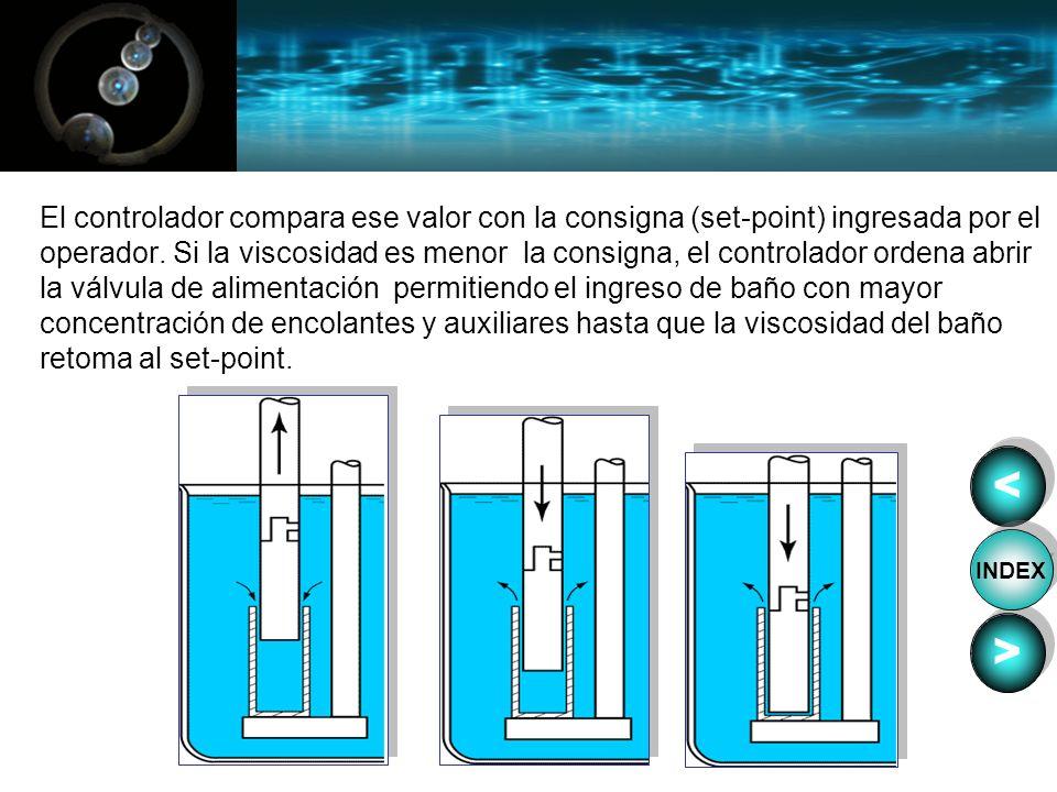 El controlador compara ese valor con la consigna (set-point) ingresada por el operador. Si la viscosidad es menor la consigna, el controlador ordena a