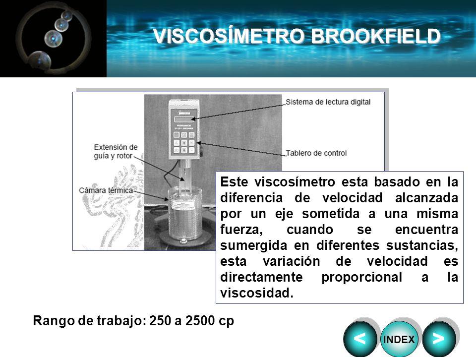 VISCOSÍMETRO BROOKFIELD Rango de trabajo: 250 a 2500 cp Este viscosímetro esta basado en la diferencia de velocidad alcanzada por un eje sometida a un