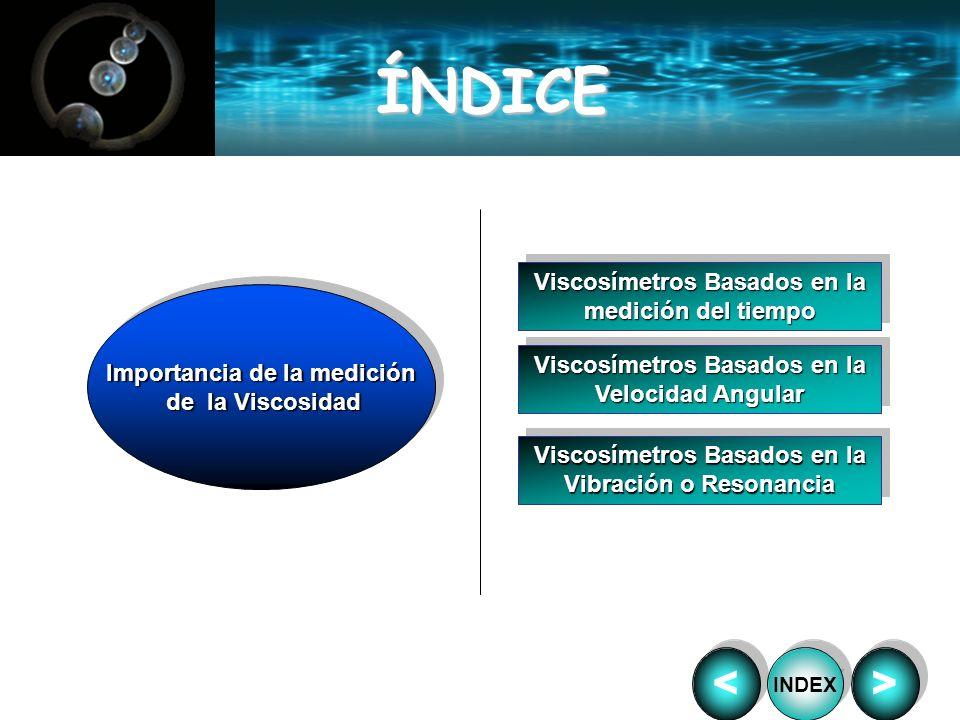 ÍNDICE Viscosímetros Basados en la medición del tiempo Viscosímetros Basados en la medición del tiempo Viscosímetros Basados en la medición del tiempo