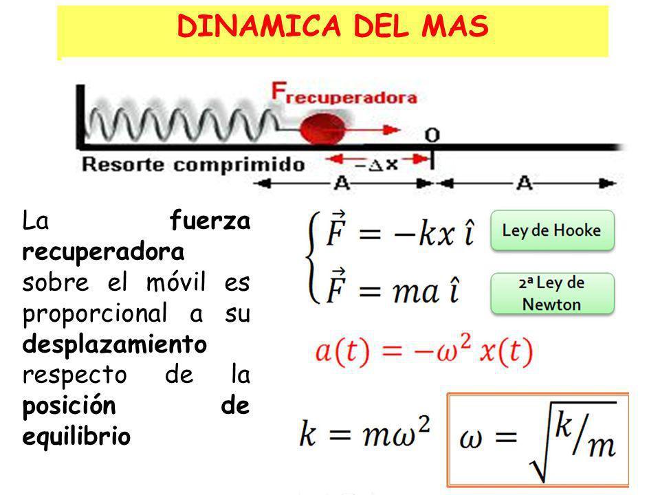 El Movimiento Armónico Simple es un movimiento periódico en el que la posición varía según una ecuación de tipo senoidal o cosenoidal La velocidad del cuerpo cambia continuamente, siendo máxima en el centro de la trayectoria y nula en los extremos, donde el cuerpo cambia el sentido del movimiento.