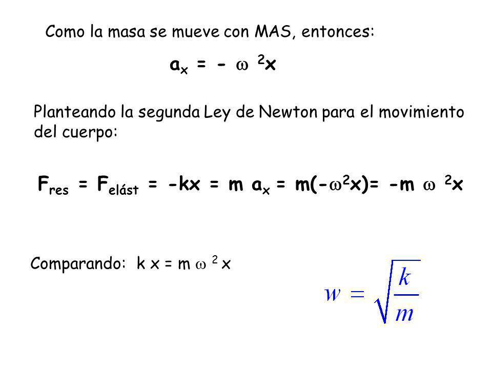 Sistema Masa- Resorte Horizontal Estudiemos la oscilación de un cuerpo de masa m, unido a un resorte de constante elástica k y masa despreciable denominado oscilador armonico simple.