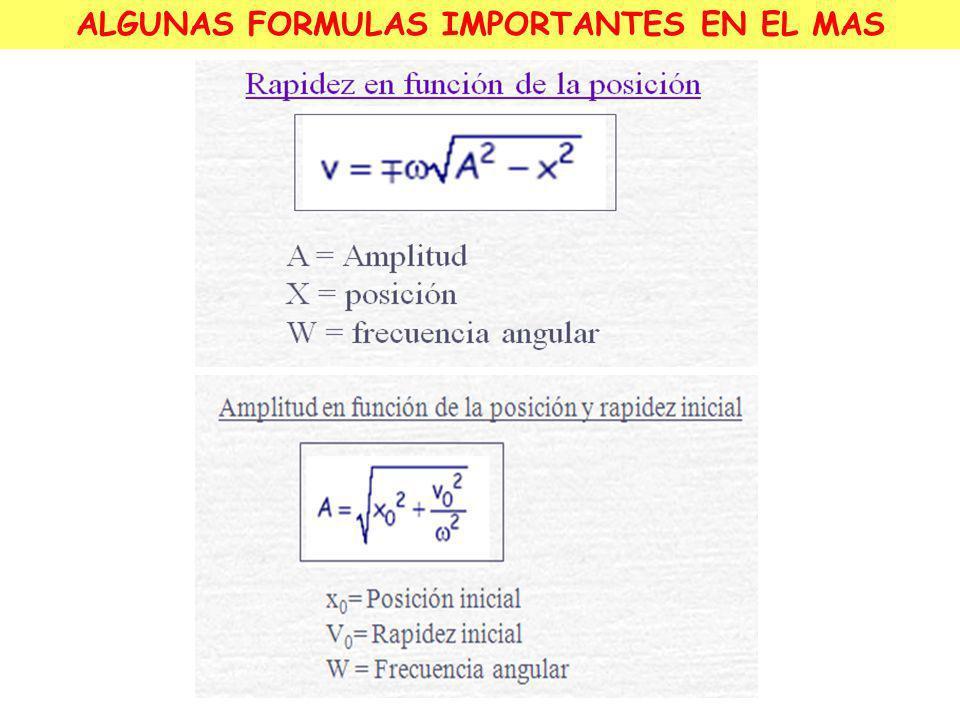 -A ¿? -A/2 0 A/2 ¿? A x(t) Energías E. POTENCIAL E. CINÉTICA E. MECÁNICA