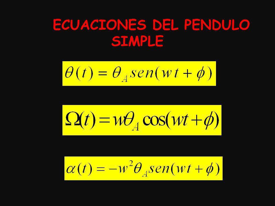 x L El periodo de oscilación no depende de la masa ni del Angulo α