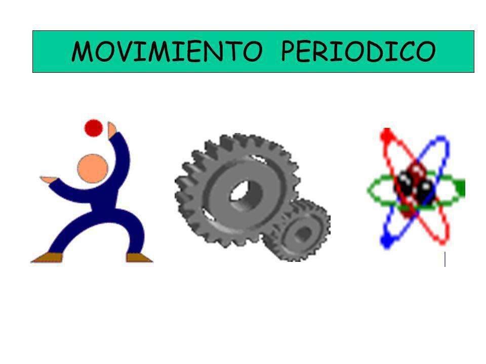 Es aquel movimiento que a intervalos regulares de tiempo se repiten los valores de las magnitudes que lo caracterizan, El tiempo regular se denomina periodo.