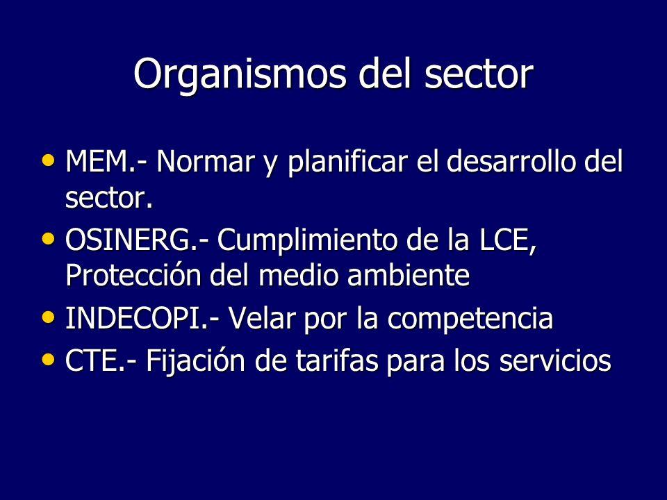 Organismos del sector MEM.- Normar y planificar el desarrollo del sector. MEM.- Normar y planificar el desarrollo del sector. OSINERG.- Cumplimiento d