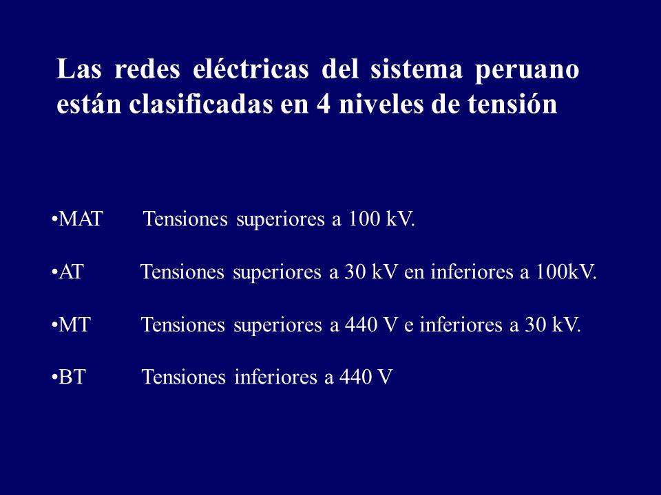 Las redes eléctricas del sistema peruano están clasificadas en 4 niveles de tensión MAT Tensiones superiores a 100 kV. AT Tensiones superiores a 30 kV
