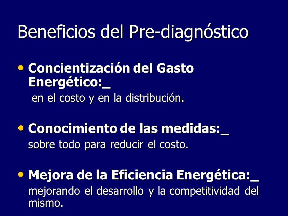 Beneficios del Pre-diagnóstico Concientización del Gasto Energético:_ Concientización del Gasto Energético:_ en el costo y en la distribución. en el c