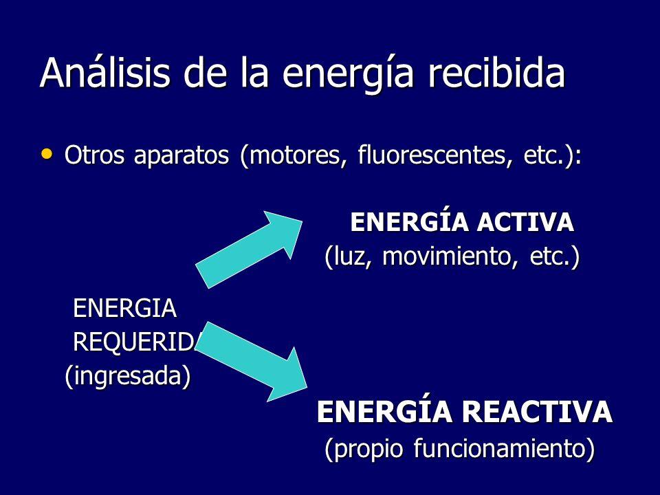 Análisis de la energía recibida Otros aparatos (motores, fluorescentes, etc.): Otros aparatos (motores, fluorescentes, etc.): ENERGÍA ACTIVA ENERGÍA A
