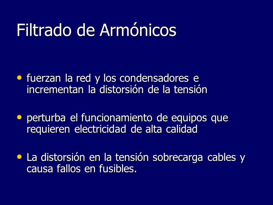 Filtrado de Armónicos fuerzan la red y los condensadores e incrementan la distorsión de la tensión fuerzan la red y los condensadores e incrementan la