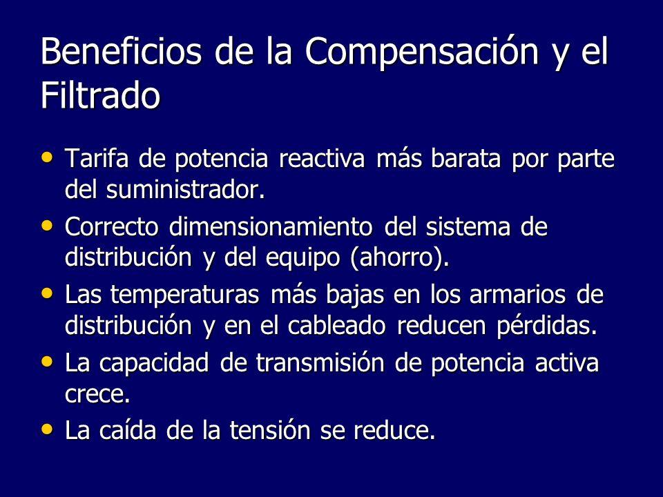 Beneficios de la Compensación y el Filtrado Tarifa de potencia reactiva más barata por parte del suministrador. Tarifa de potencia reactiva más barata