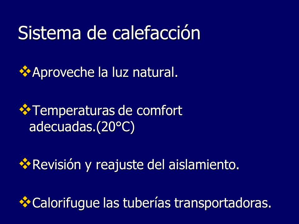 Sistema de calefacción Aproveche la luz natural. Aproveche la luz natural. Temperaturas de comfort adecuadas.(20°C) Temperaturas de comfort adecuadas.