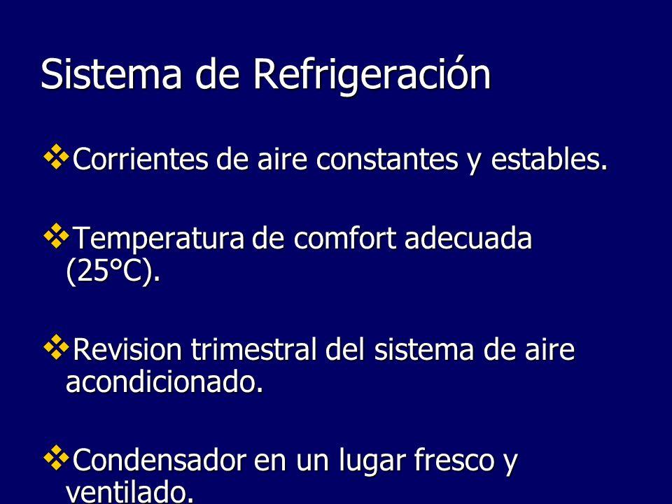 Sistema de Refrigeración Corrientes de aire constantes y estables. Corrientes de aire constantes y estables. Temperatura de comfort adecuada (25°C). T