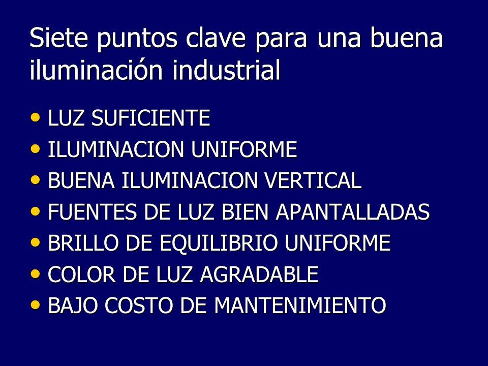 Siete puntos clave para una buena iluminación industrial LUZ SUFICIENTE LUZ SUFICIENTE ILUMINACION UNIFORME ILUMINACION UNIFORME BUENA ILUMINACION VER