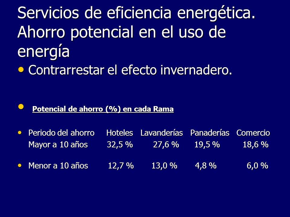 Servicios de eficiencia energética. Ahorro potencial en el uso de energía Contrarrestar el efecto invernadero. Contrarrestar el efecto invernadero. Po