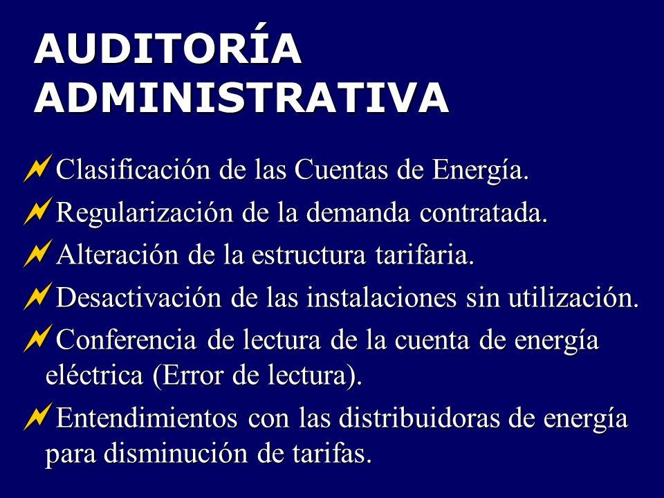 AUDITORÍA ADMINISTRATIVA Clasificación de las Cuentas de Energía. Clasificación de las Cuentas de Energía. Regularización de la demanda contratada. Re