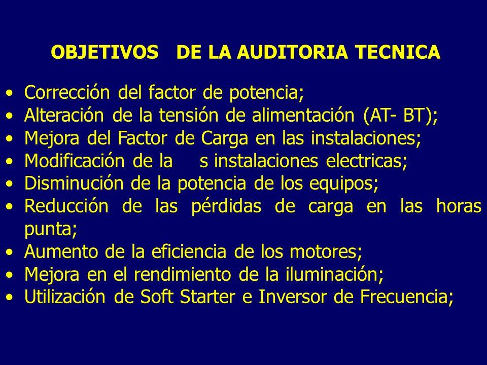 Corrección del factor de potencia; Alteración de la tensión de alimentación (AT- BT); Mejora del Factor de Carga en las instalaciones; Modificación de