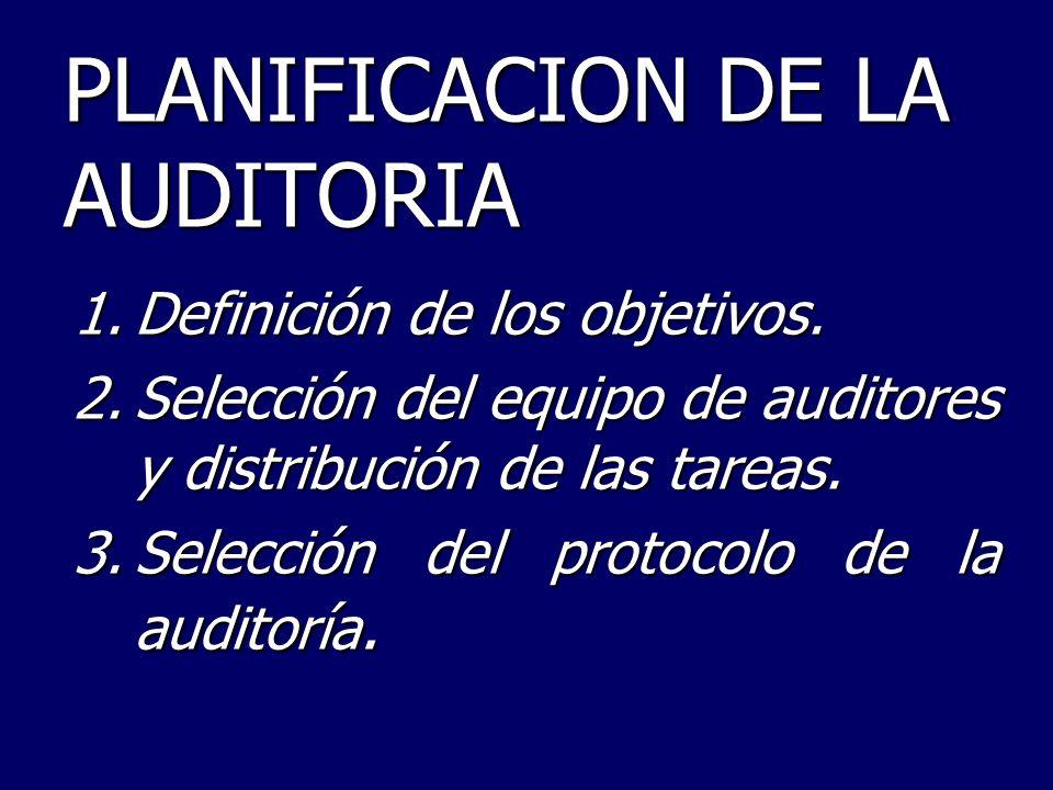 PLANIFICACION DE LA AUDITORIA 1.Definición de los objetivos. 2.Selección del equipo de auditores y distribución de las tareas. 3.Selección del protoco