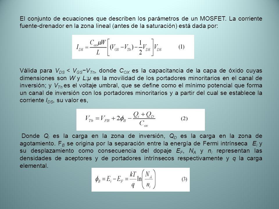 El conjunto de ecuaciones que describen los parámetros de un MOSFET. La corriente fuente-drenador en la zona lineal (antes de la saturación) está dada
