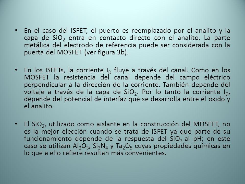 En el caso del ISFET, el puerto es reemplazado por el analito y la capa de SiO 2 entra en contacto directo con el analito. La parte metálica del elect