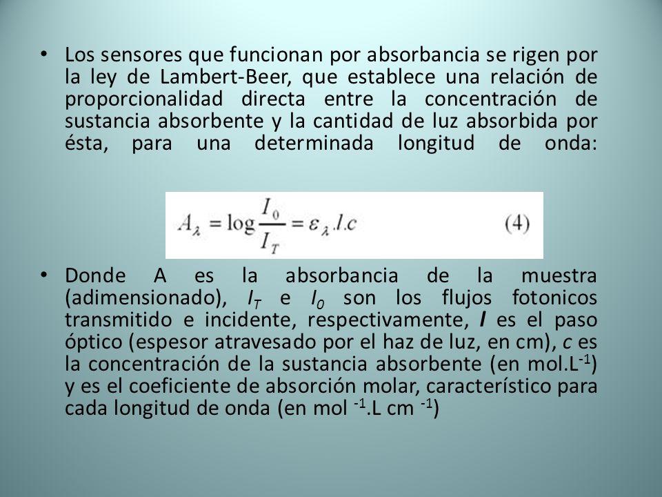 Los sensores que funcionan por absorbancia se rigen por la ley de Lambert-Beer, que establece una relación de proporcionalidad directa entre la concen