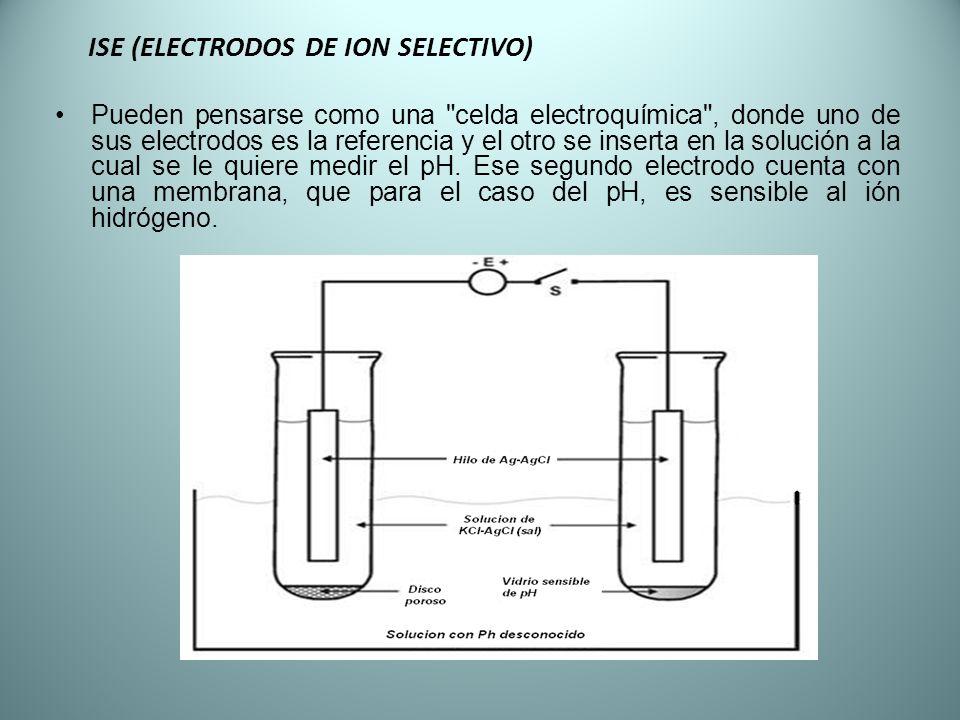 Como cualquier celda electroquímica, entre los electrodos se genera una diferencia de potencial según la ecuación de Nernst, que es lo que efectivamente se mide y que está relacionada directamente con la medida de pH de la solución Donde: R es la constante de los gases y vale 8,31 O K - 1 mol -1, T es la temperatura en ºK, F es la constante de Faraday que vale 96485 C y E 0 es una constante que agrupa una serie de potenciales: en primer lugar el valor del voltaje de referencia, pero también otros que aparecen en la pila y que escapan al alcance de este trabajo.