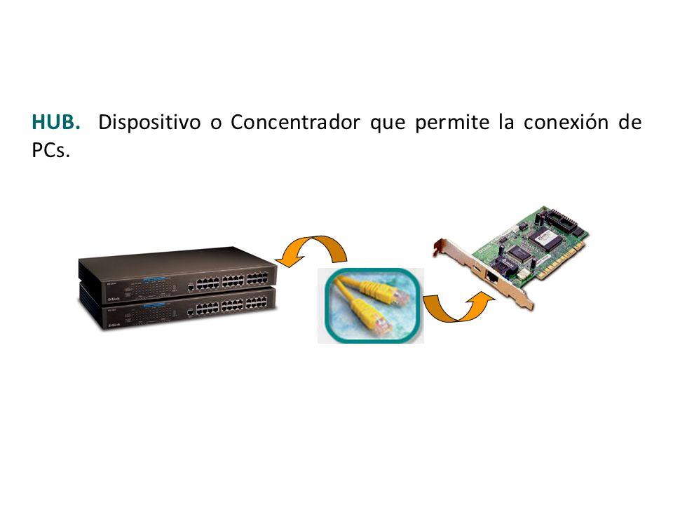 HUB. Dispositivo o Concentrador que permite la conexión de PCs. 16 / 38