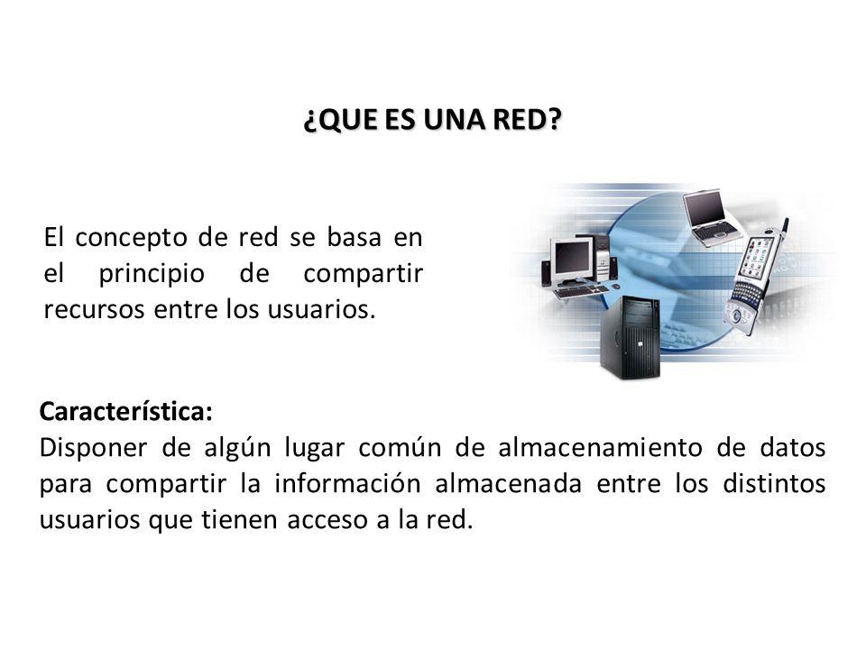 ¿QUE ES UNA RED? El concepto de red se basa en el principio de compartir recursos entre los usuarios. Característica: Disponer de algún lugar común de