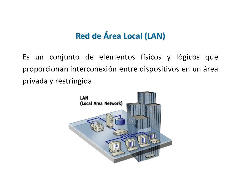 Red de Área Local (LAN) Es un conjunto de elementos físicos y lógicos que proporcionan interconexión entre dispositivos en un área privada y restringi