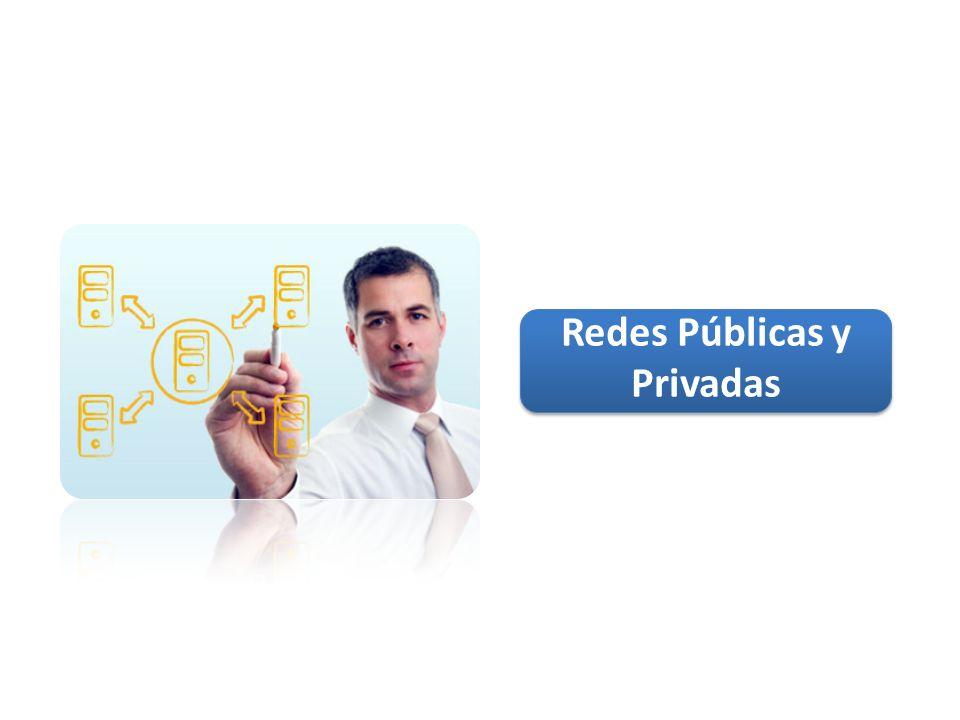 Redes Públicas y Privadas 23 / 38