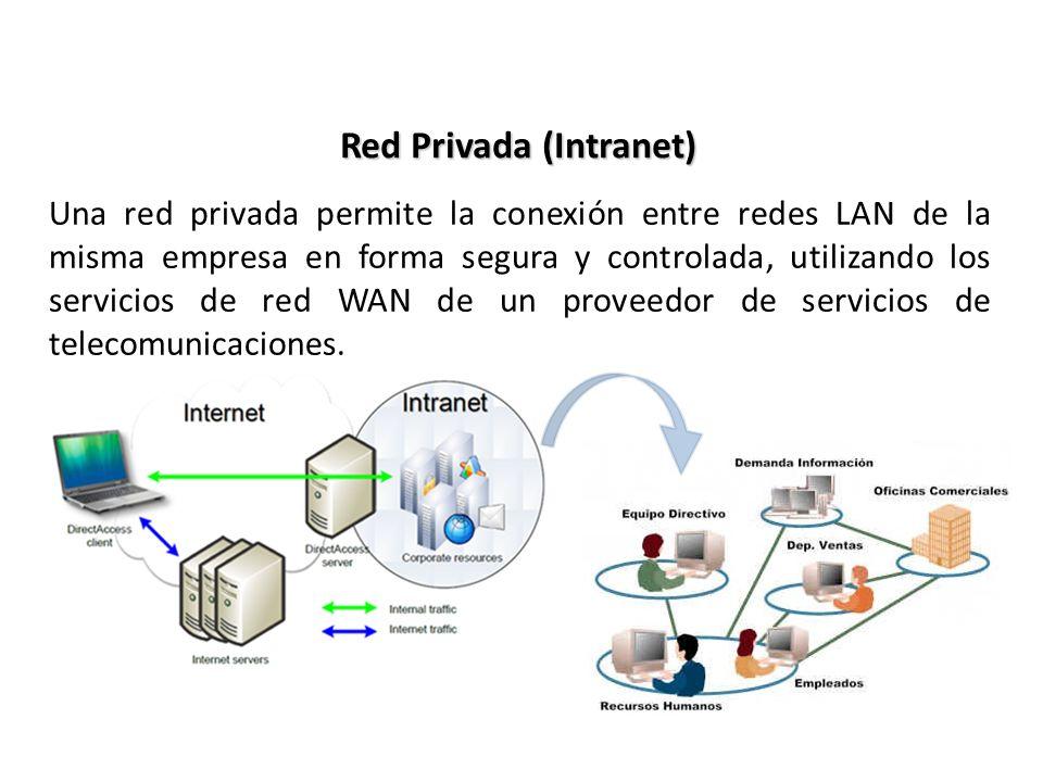 Red Privada (Intranet) Una red privada permite la conexión entre redes LAN de la misma empresa en forma segura y controlada, utilizando los servicios