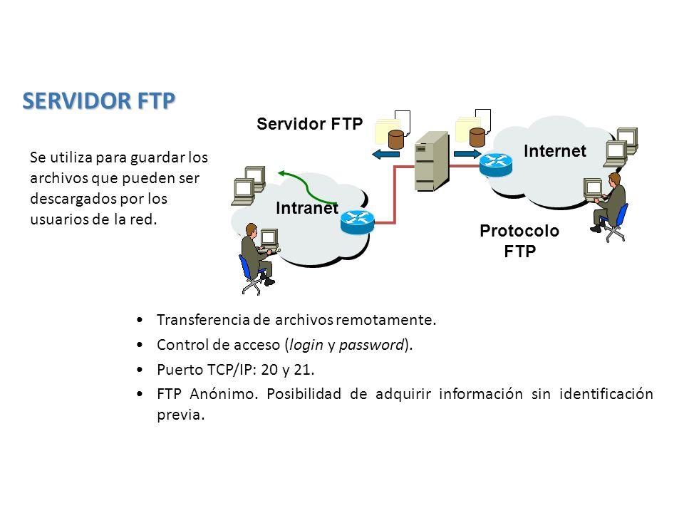 Transferencia de archivos remotamente. Control de acceso (login y password). Puerto TCP/IP: 20 y 21. FTP Anónimo. Posibilidad de adquirir información