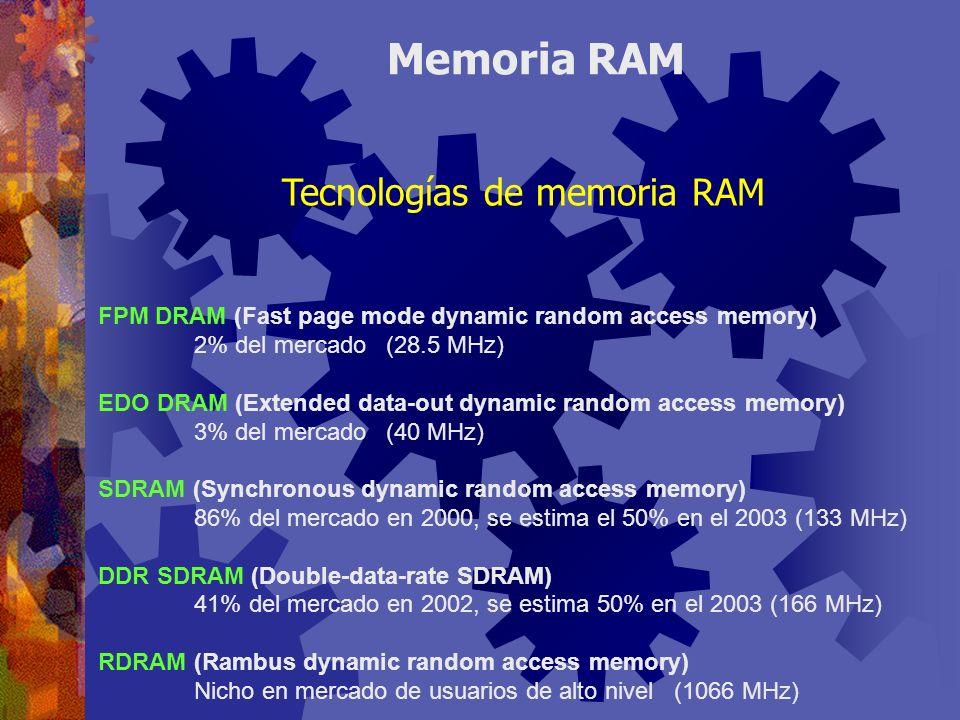 Alta velocidad Puede residir en dos ubicaciones: Dentro de la CPU (Caché L1) Entre la CPU y la memoria RAM (Caché L2) Almacena datos e instrucciones que la computadora usa frecuentemente.