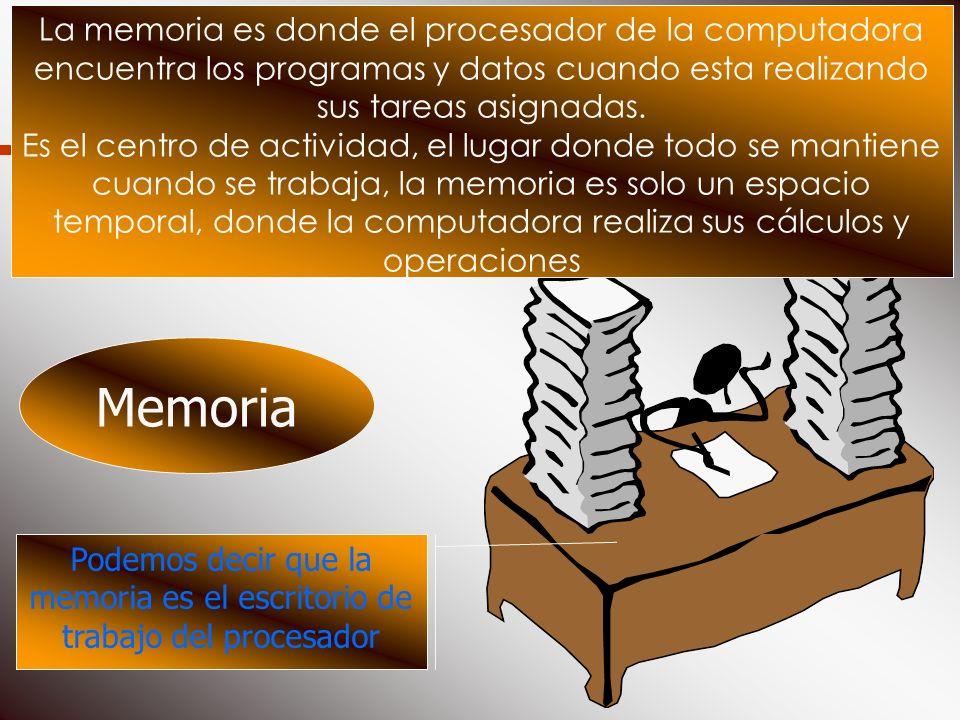 Memoria La memoria es donde el procesador de la computadora encuentra los programas y datos cuando esta realizando sus tareas asignadas. Es el centro