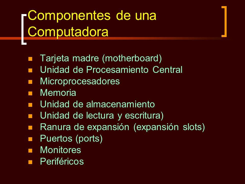 Componentes de una Computadora Tarjeta madre (motherboard) Unidad de Procesamiento Central Microprocesadores Memoria Unidad de almacenamiento Unidad d