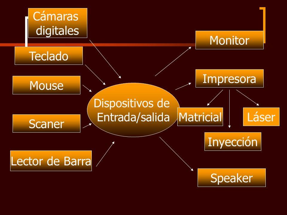 Dispositivos de Entrada/salida Monitor Impresora Láser Inyección Matricial Speaker Teclado Mouse Scaner Lector de Barra Cámaras digitales