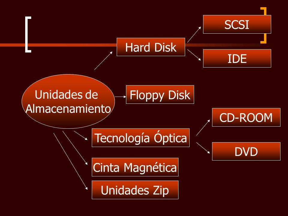 Unidades de Almacenamiento Hard Disk SCSI IDE Floppy Disk Tecnología Óptica CD-ROOM DVD Cinta Magnética Unidades Zip