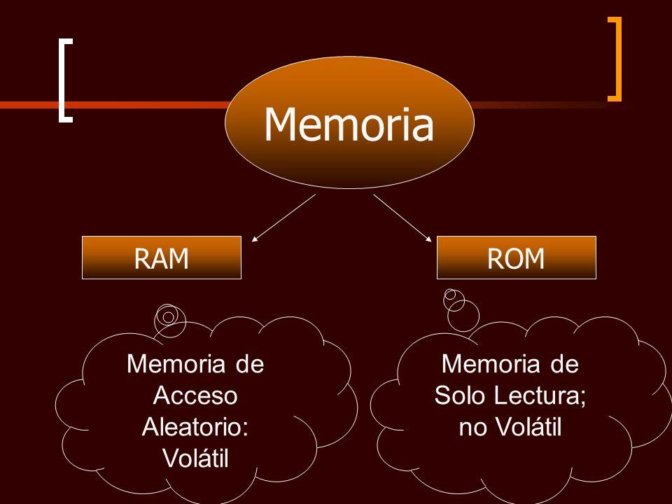 Memoria RAMROM Memoria de Acceso Aleatorio: Volátil Memoria de Solo Lectura; no Volátil