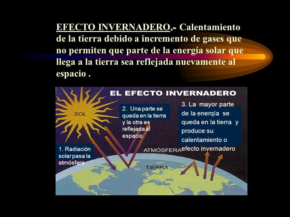 .- EFECTO INVERNADERO.- Calentamiento de la tierra debido a incremento de gases que no permiten que parte de la energía solar que llega a la tierra se