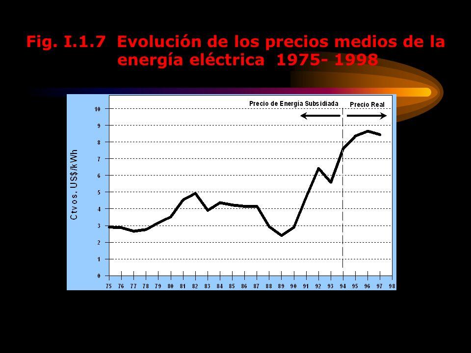 Fig. I.1.7 Evolución de los precios medios de la energía eléctrica 1975- 1998