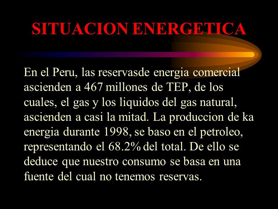 SITUACION ENERGETICA En el Peru, las reservasde energia comercial ascienden a 467 millones de TEP, de los cuales, el gas y los liquidos del gas natura
