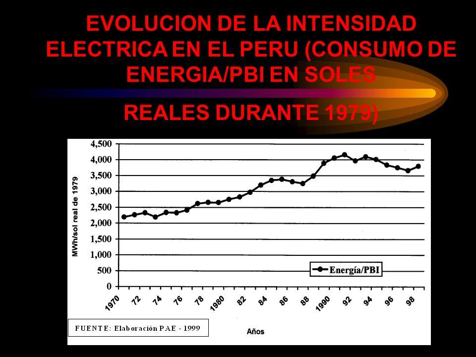 EVOLUCION DE LA INTENSIDAD ELECTRICA EN EL PERU (CONSUMO DE ENERGIA/PBI EN SOLES REALES DURANTE 1979)